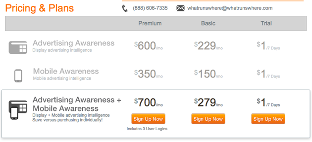 whatrunswhere-prices