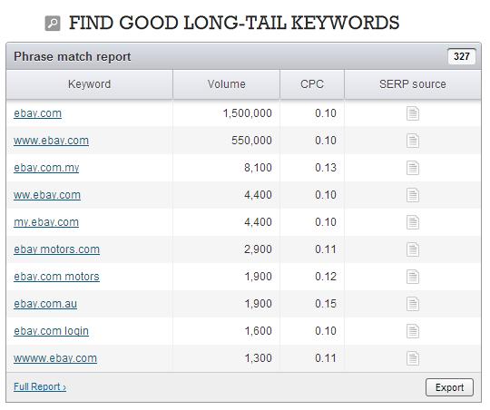 Semrush online keyword research tool