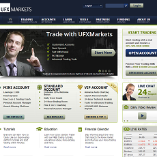 UFX Markets Review