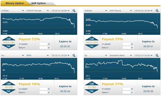 Binary options trading by EZtrader.com