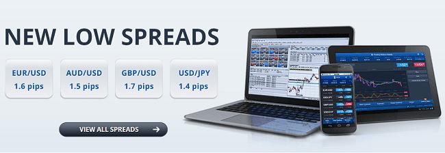 Fxcm forex trading platform
