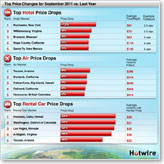 Hotwire.com - Cheap and discount travel, flights and hotel deals
