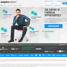 EmpireOption.com Review