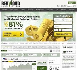Review Of RedwoodOptions.com