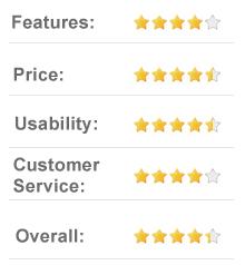 SmartAddons.com - Joomla Templates, WordPress Themes and Professional Templates Club