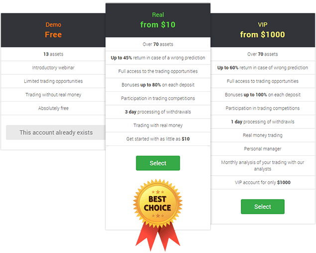 Is iq option legitimate website