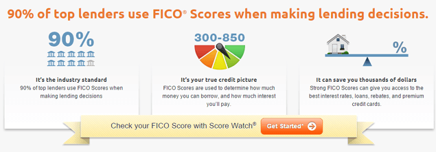 Using  Fico Score Credit Report Myfico