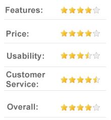 Intelius-Ratings.png
